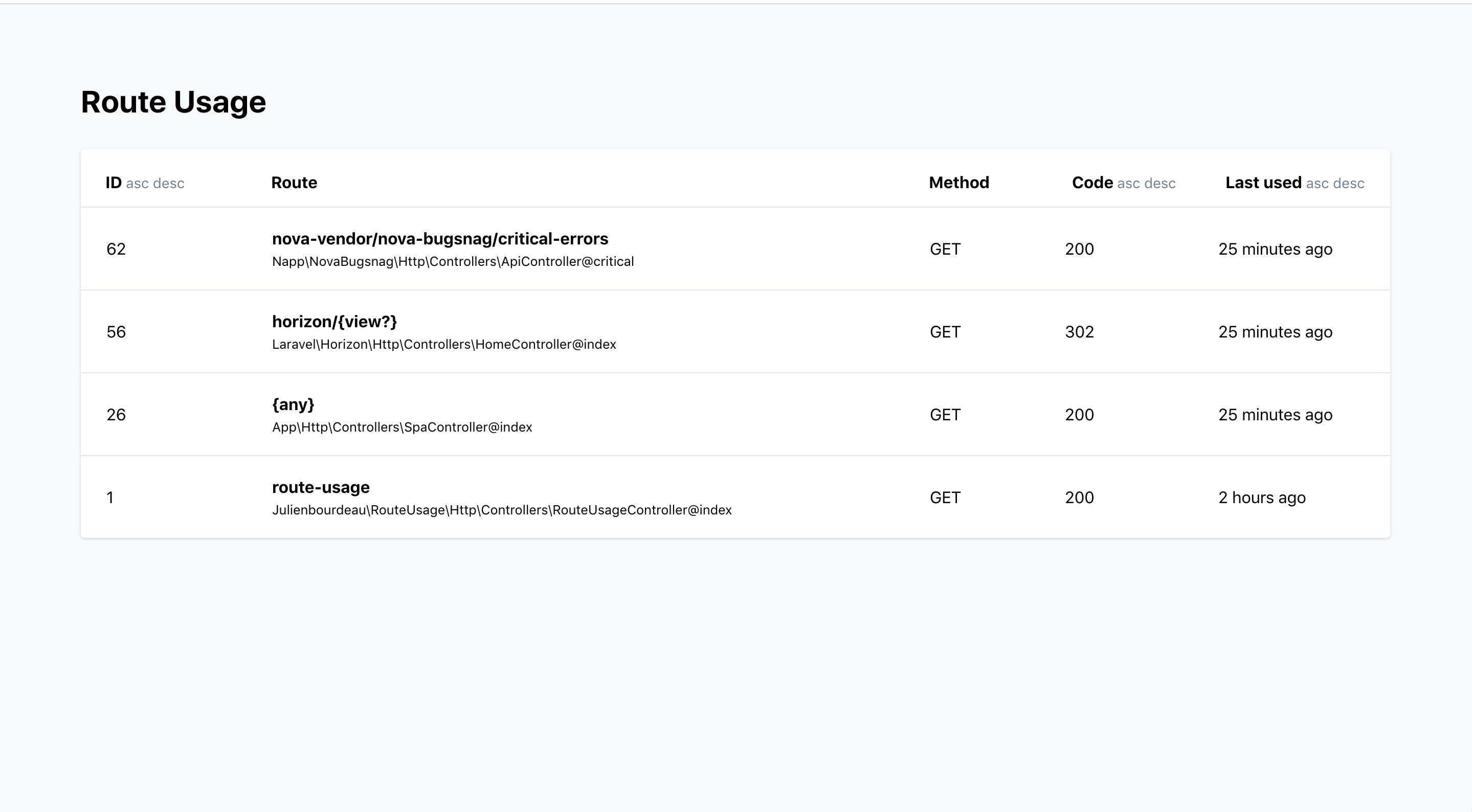/route-usage screenshot