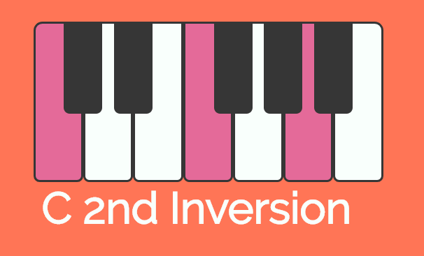 Incorrect Inversion Root Note · Issue #7 · ManuelVargas1251/Chord