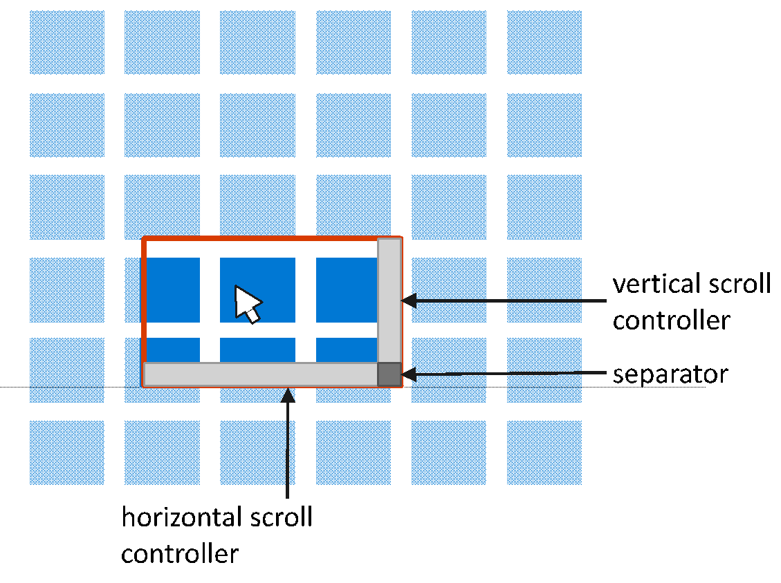 A more flexible ScrollViewer · Issue #108 · microsoft