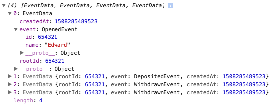eventStore.data
