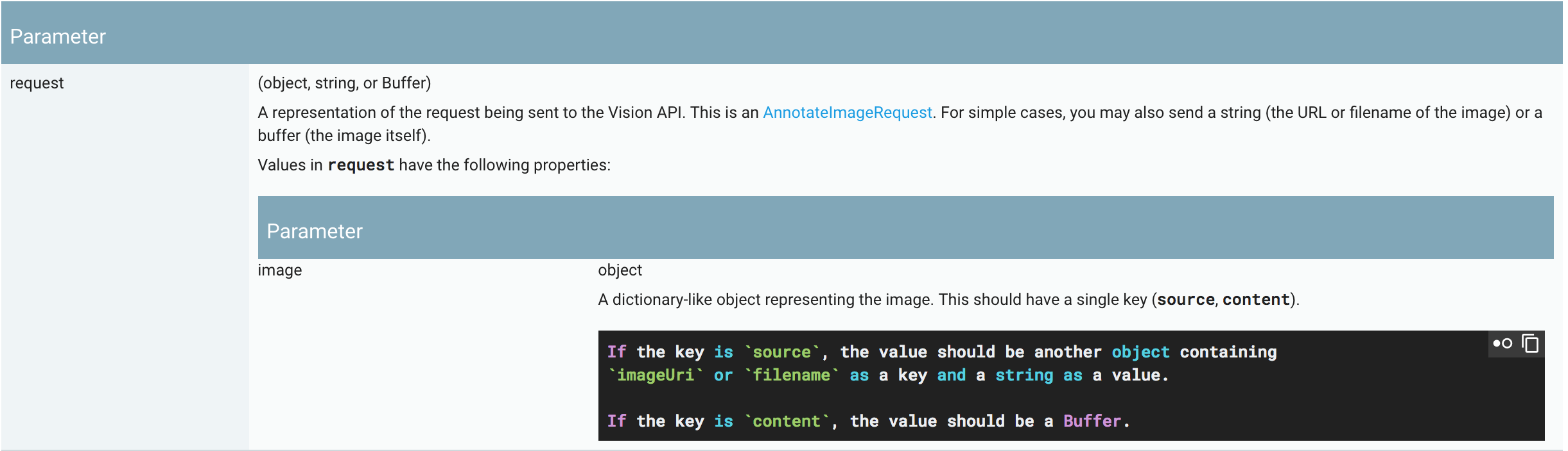 Example code for `textDetection` is incorrect · Issue #60