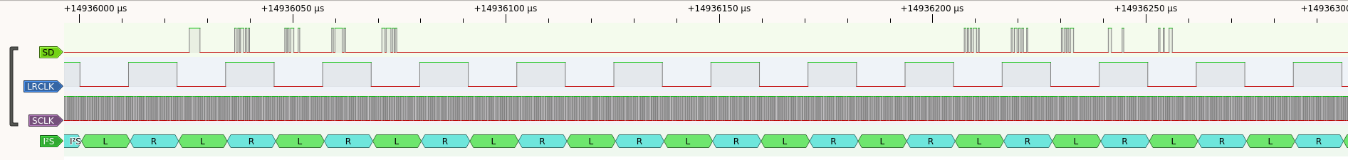A2DP audio glitches due to zero packets in output (IDFGH