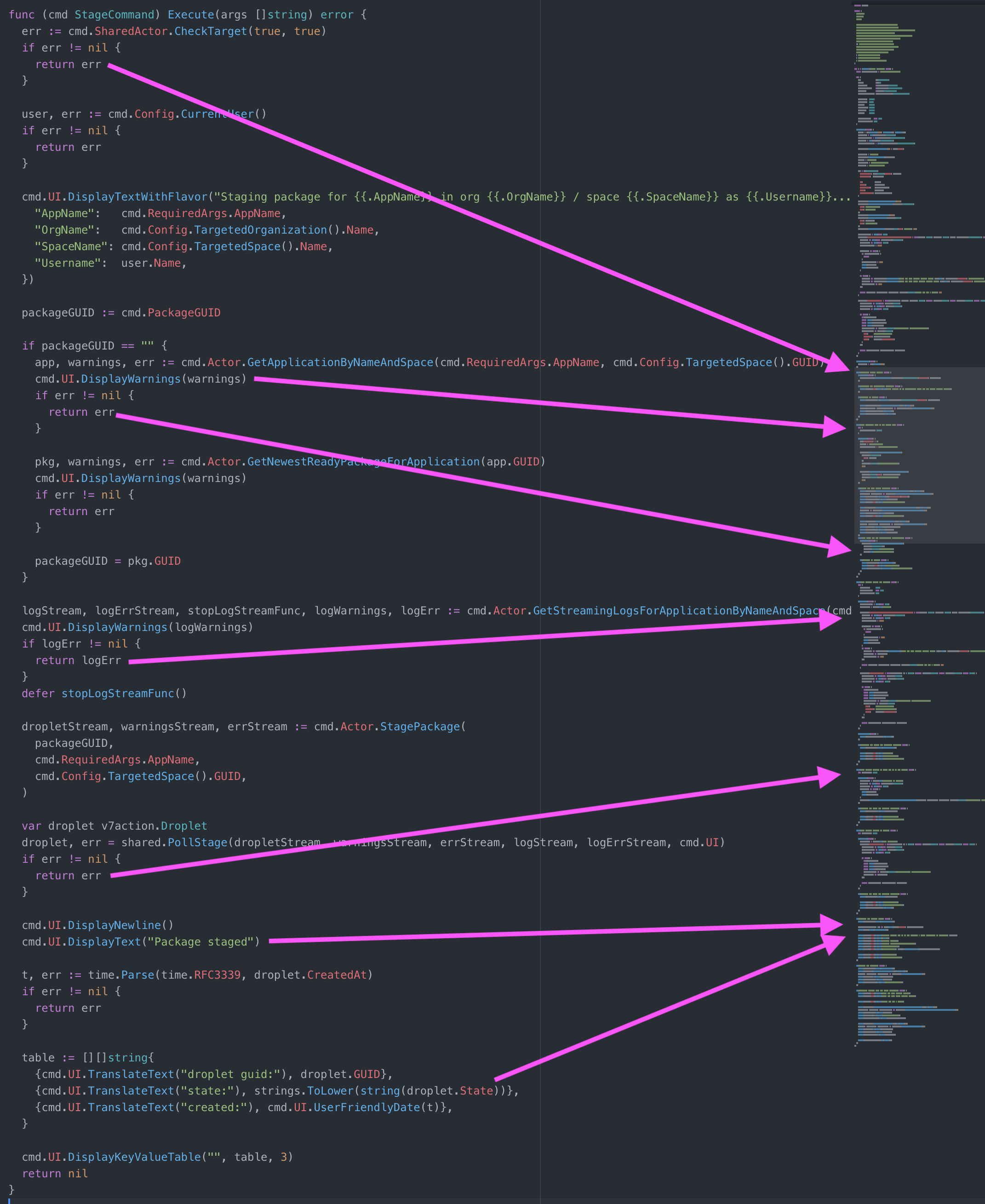 The code is to the left, and the tests are to the right.  Note that the tests are much too large (>300 lines) to fit in the image, so we use a minimap. The pink arrows indicate where in the test file that particular line of code is tested.