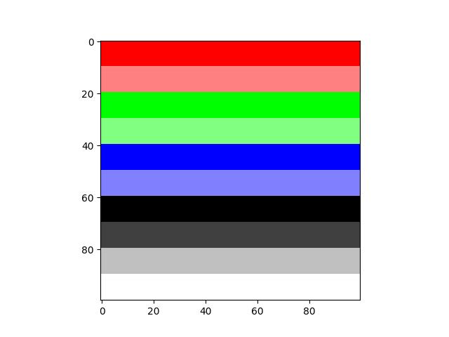test_pillow_pixel_data py AssertionError (76, 255, 28