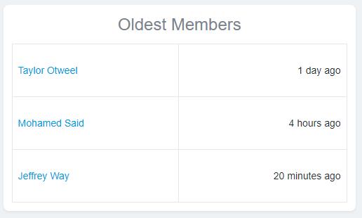oldest members