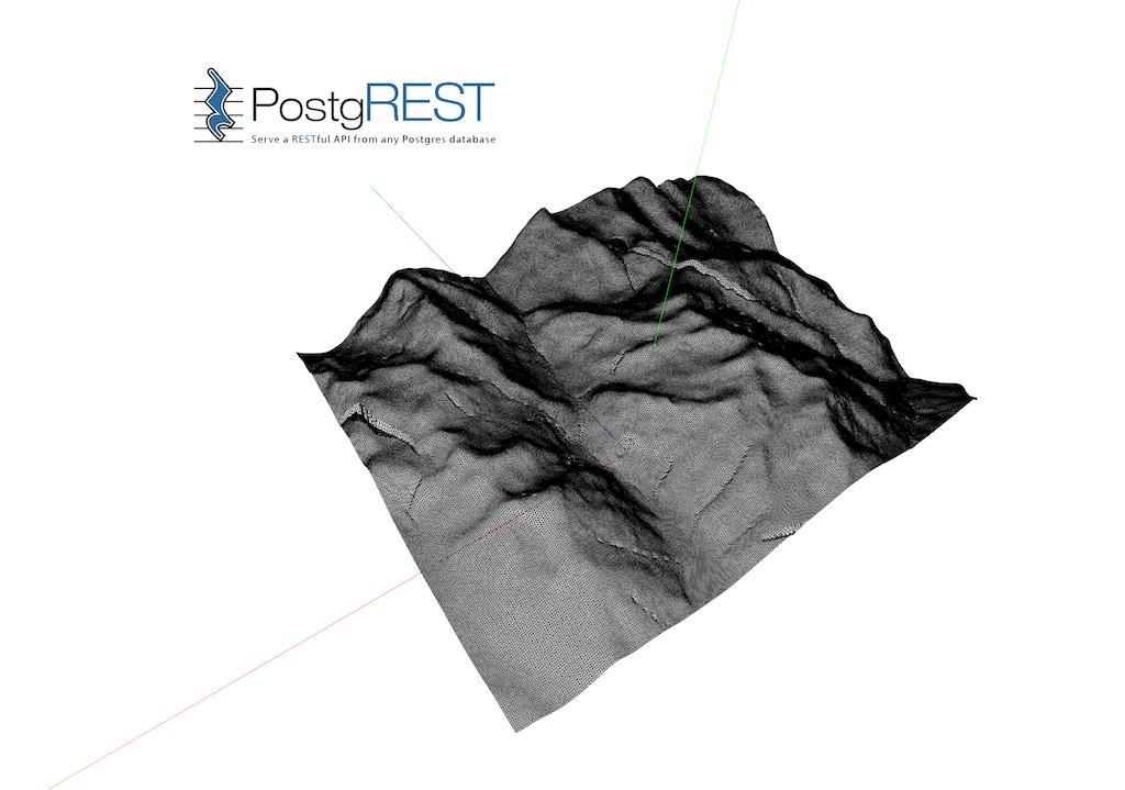 Digital Elevation Model of the Dolomites