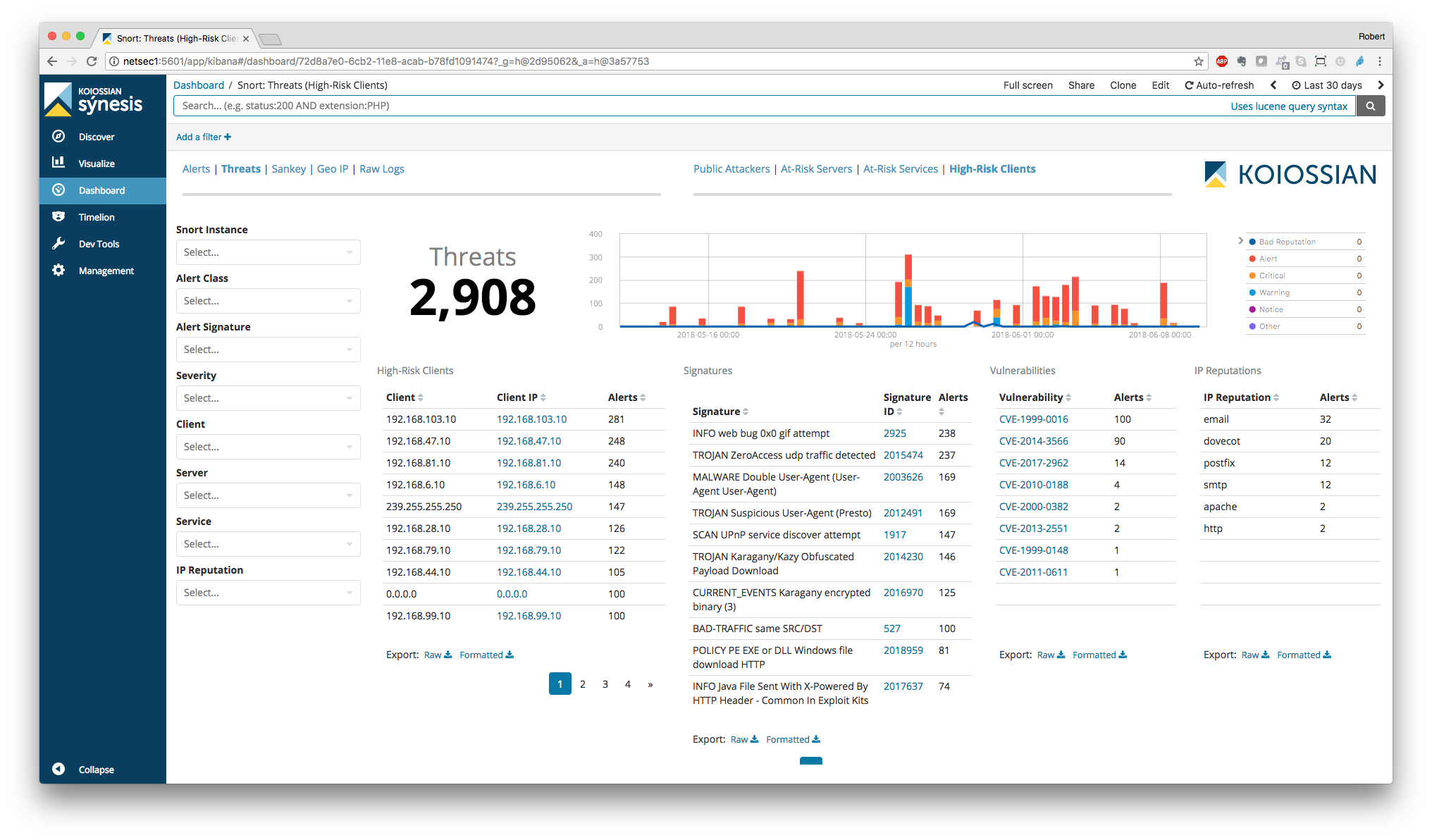 GitHub - robcowart/synesis_lite_snort: Snort IDS/IPS log