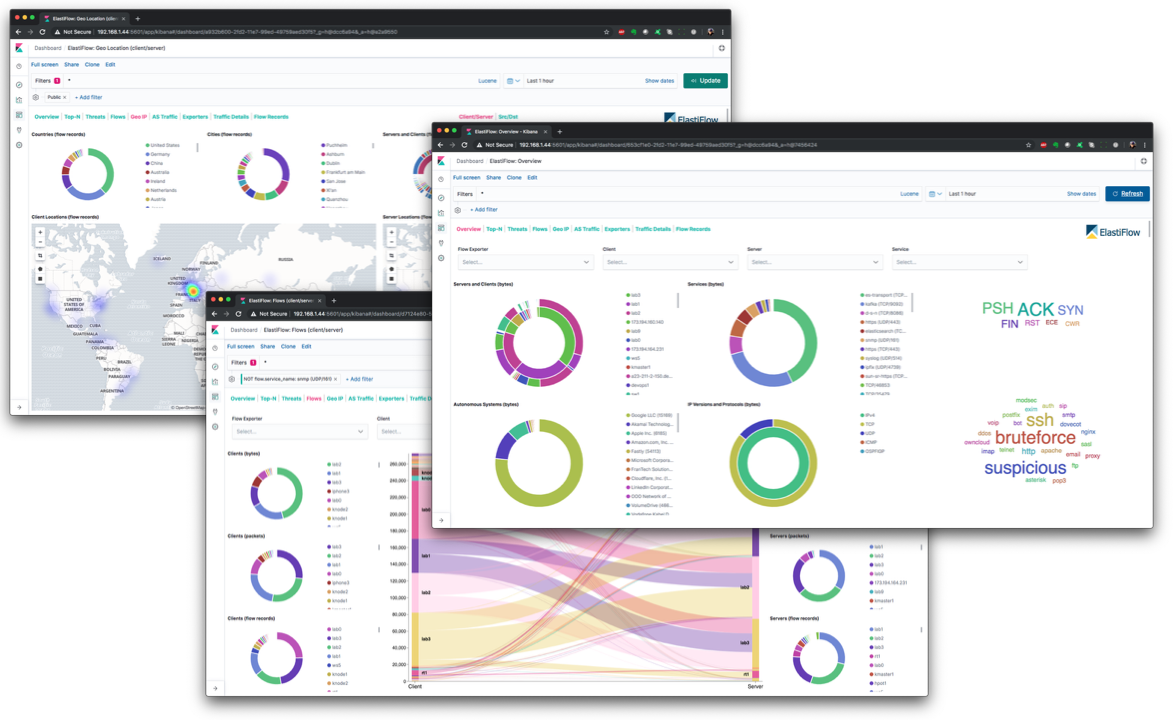 GitHub - robcowart/elastiflow: Network flow Monitoring