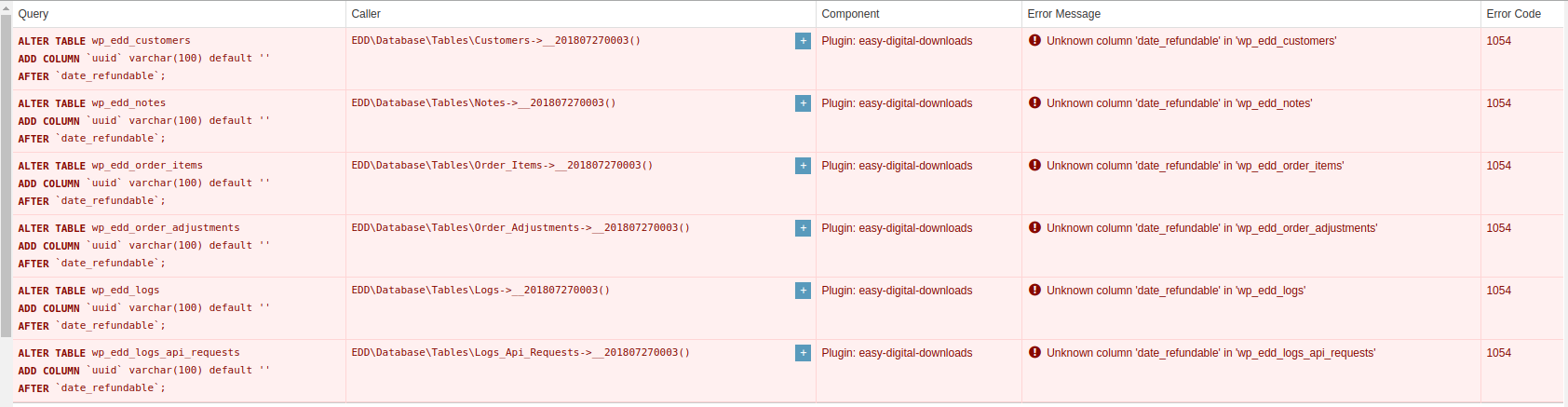 3 0 Wordpress Database Error Unknown Column Date Refundable On