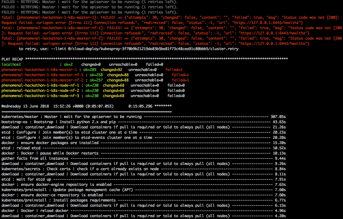 Apiserver and kube-scheduler not running · Issue #9 · pcm32