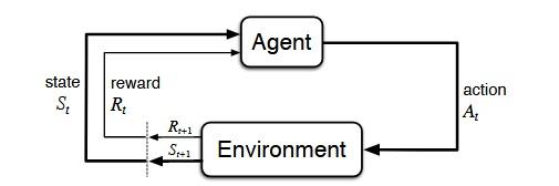 rl-agent-env