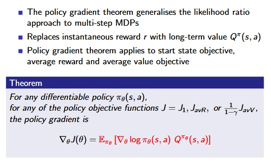 policy-gradient-theorem