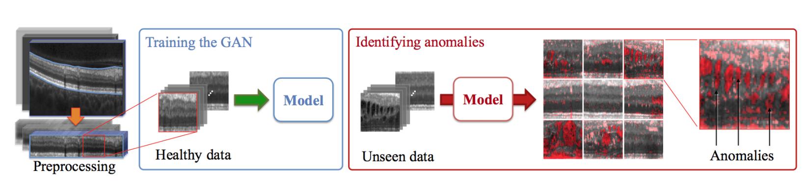 生成模型教程(及演示)集锦 - Python开发社区 | CTOLib码库