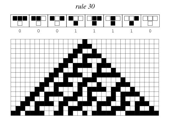 rule30wolfram
