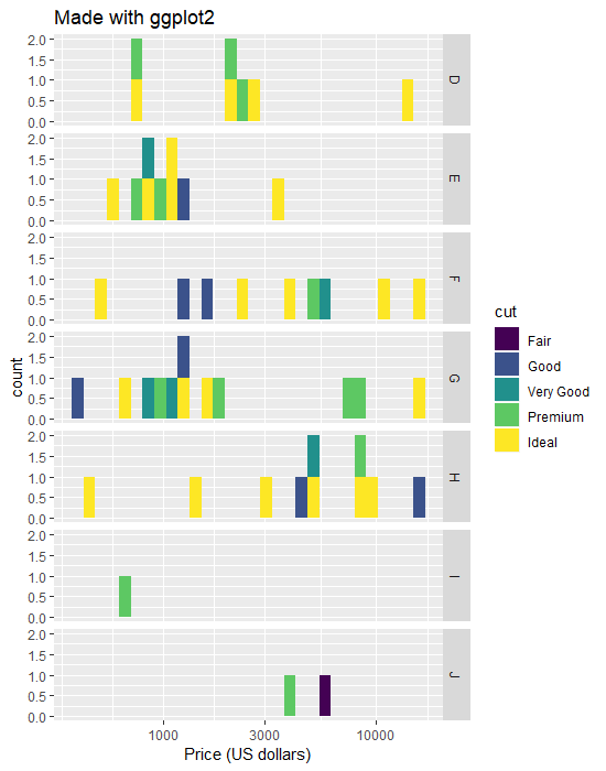 subplot: problems with stacked histograms bins and legends