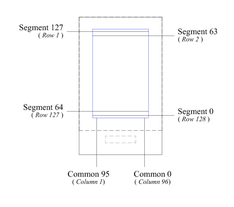 Support for SSD1318 based display · Issue #784 · olikraus