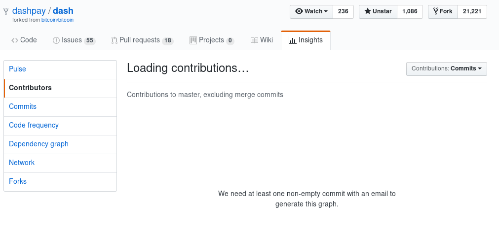 Github Insights are not working on this Repo · Issue #2329