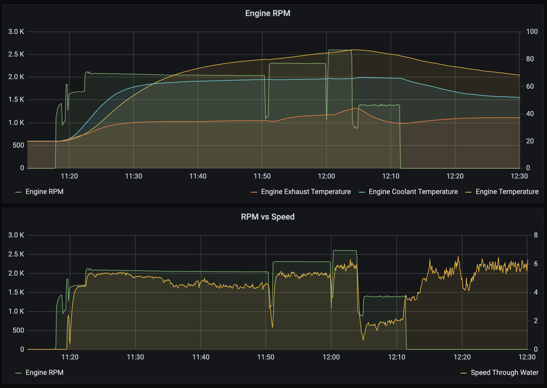 grafana_engine