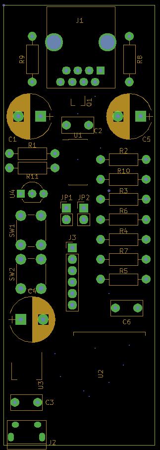 Panelizer