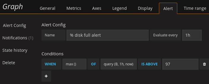 alert not working with templating · Issue #6230 · grafana