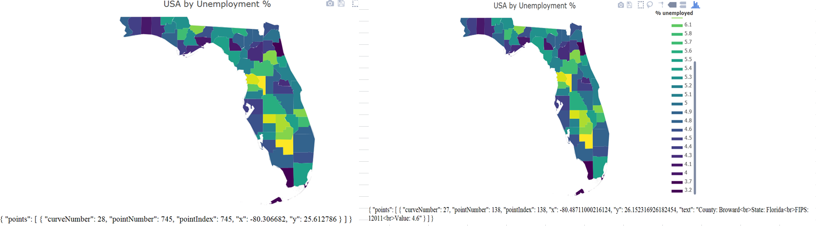 hover data not updating for all counties in a choropleth map in dash