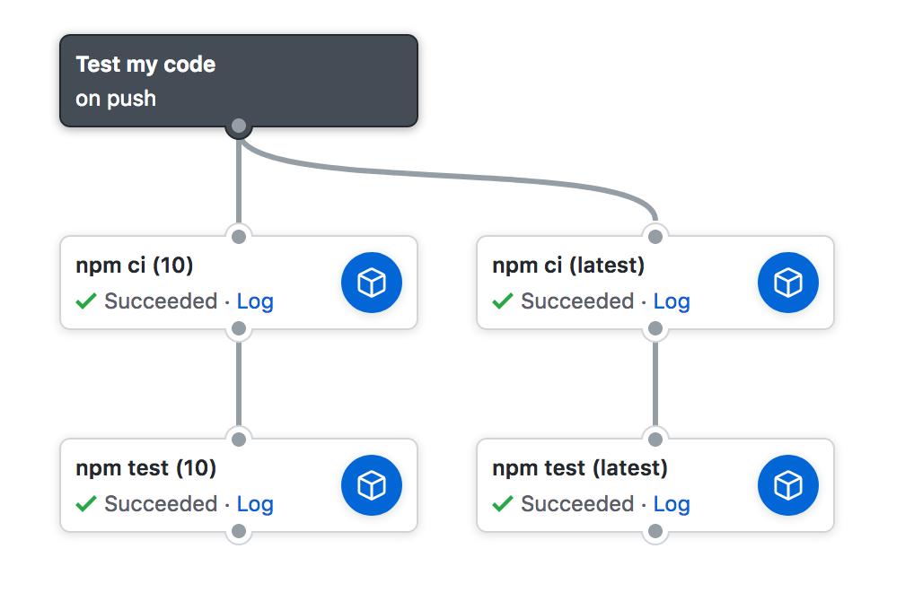Rendering of the dual-version workflow