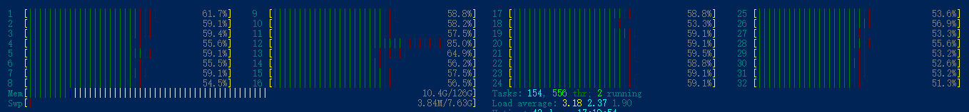 Pytorch is slow when only using CPU, and cannot utilize