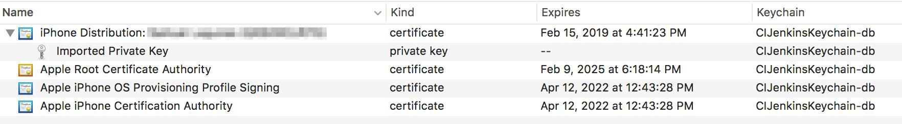 keychain_access