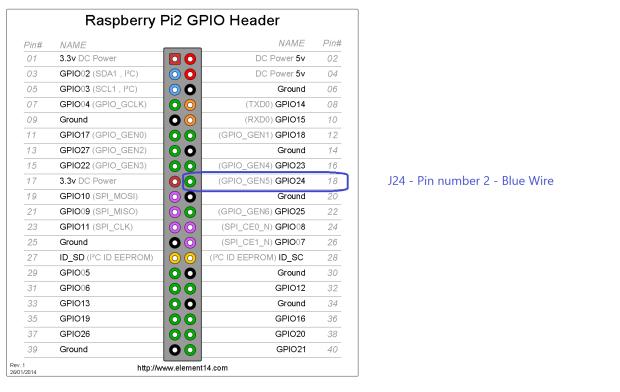 plusberry-gpio-shutdown_iezy7mpsdipwftrklezu