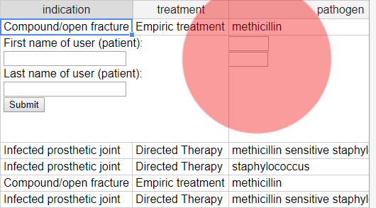 Issue with fixedColumnsLeft and merged cells · Issue #5089