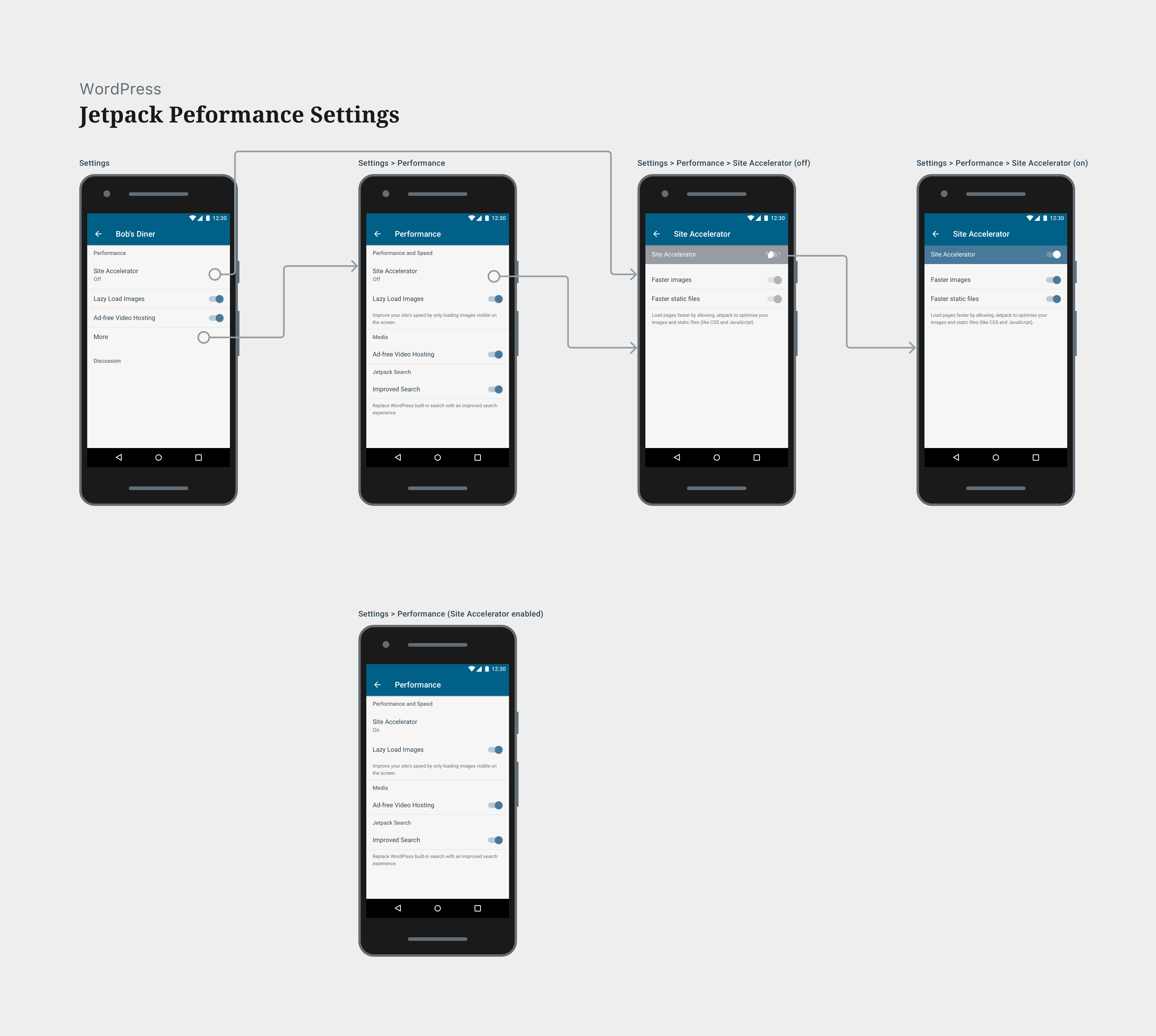 jetpack_peformance_settings_android-1