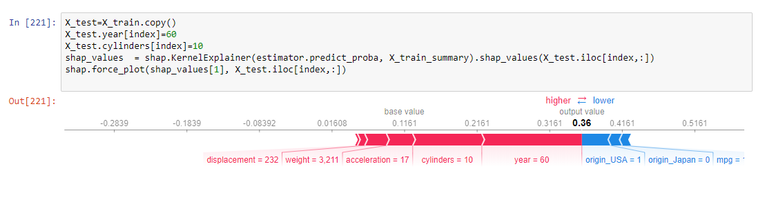 local feature importance for outlier prediction? · Issue #5