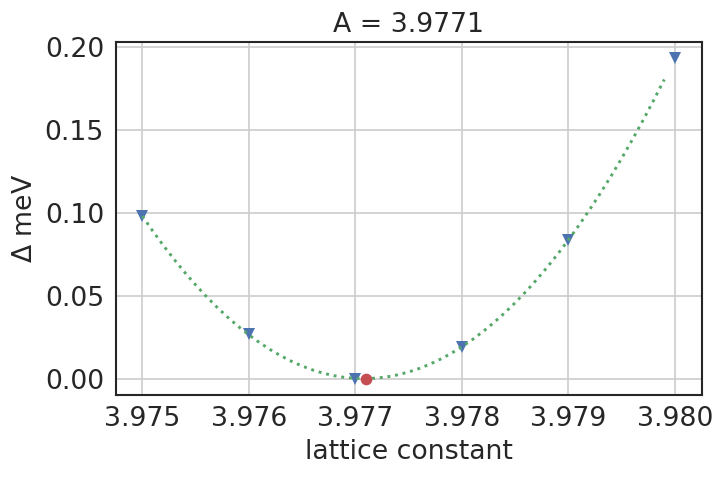 Lattice parameter wrong by 8% with FR PBEsol for KTaO3 · Issue #111