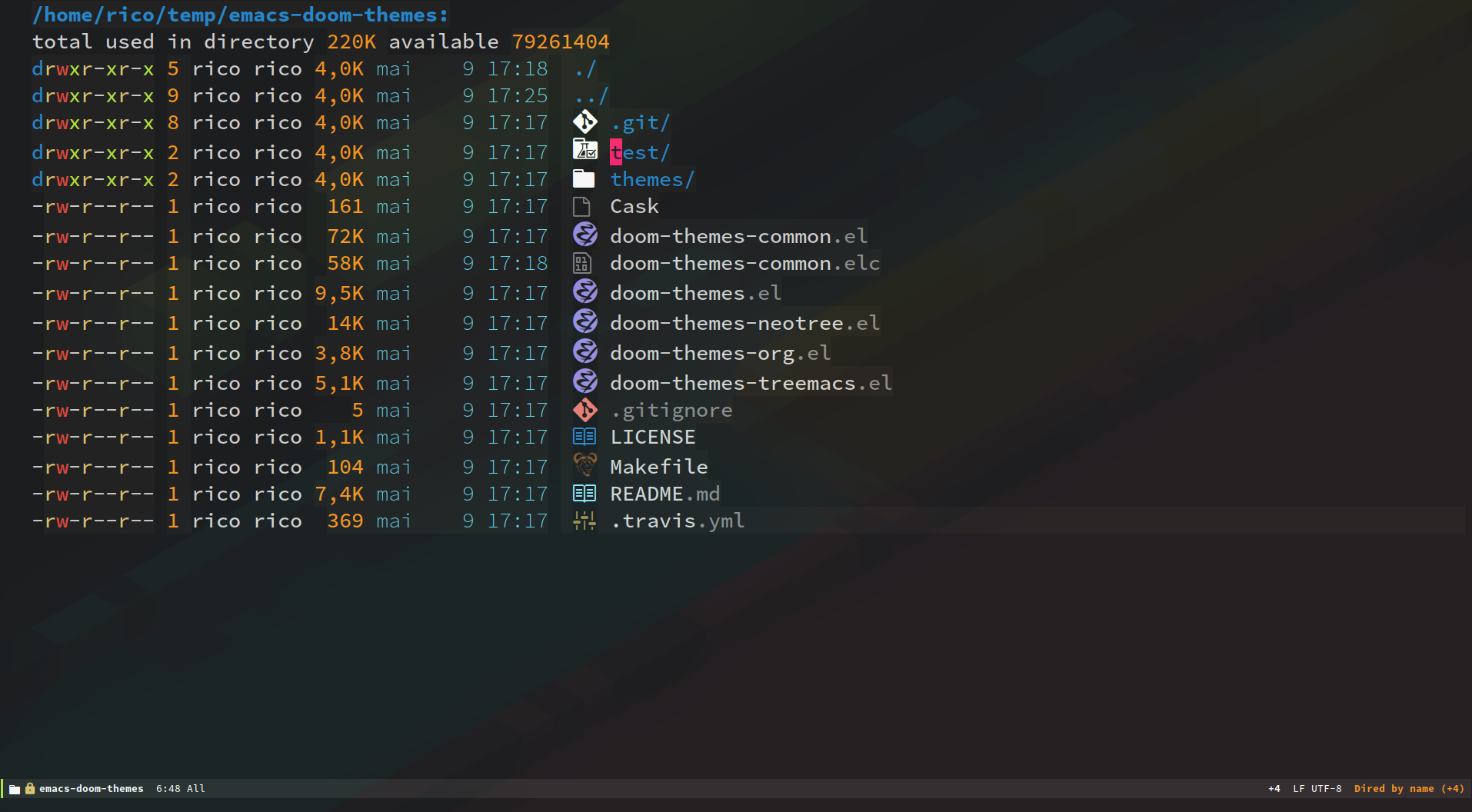 diredfl is ugly · Issue #281 · hlissner/emacs-doom-themes