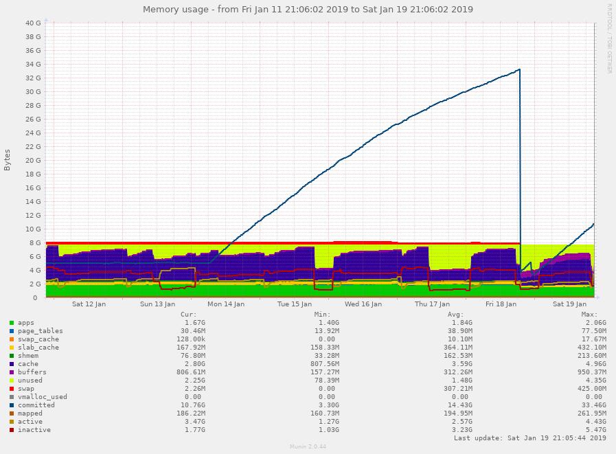 memoryfix-0.3