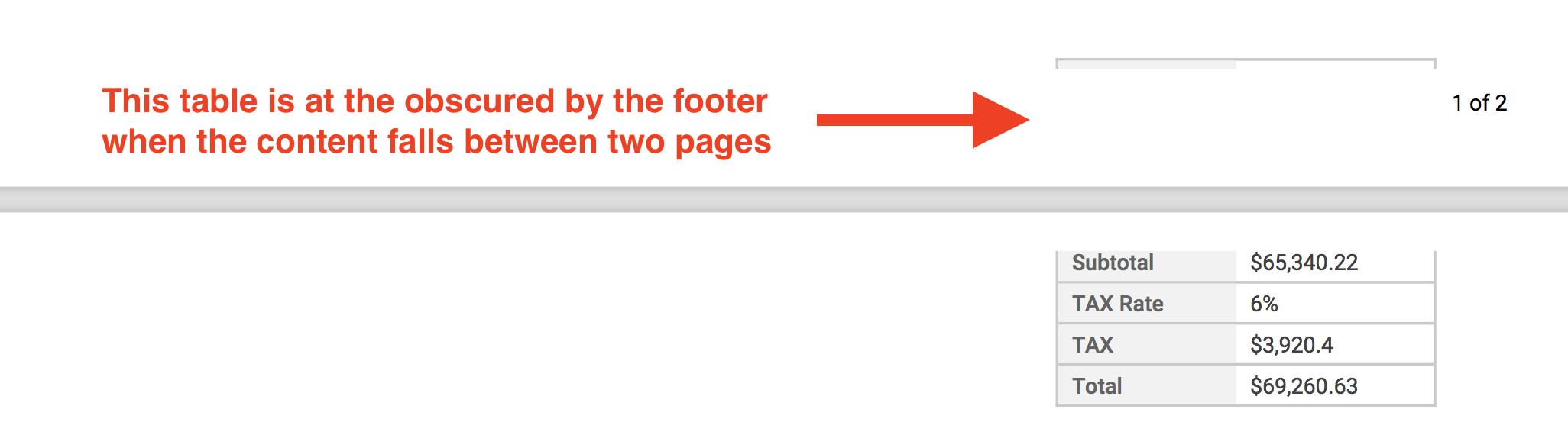 node-html-pdf - Bountysource