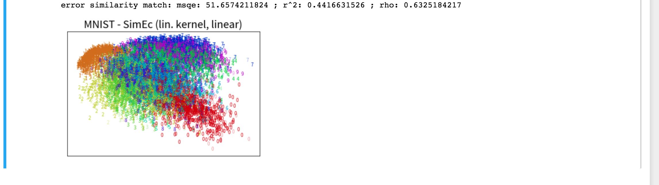 Matplotlib Figure Size Jupyter