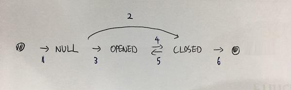 server-state-diagram