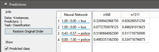 Neural network: Different result in GUI and python · Issue
