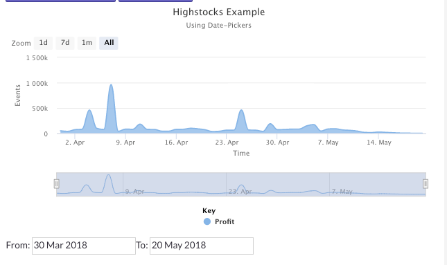 Request: help with location of highstock datepicker in chart