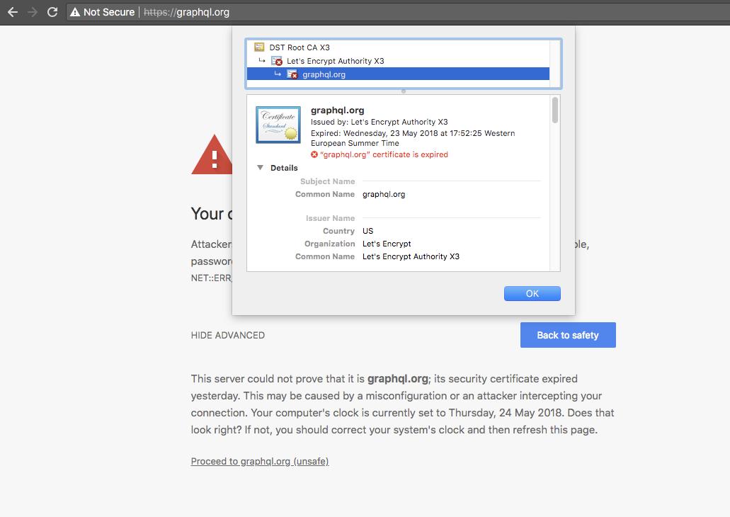Graphql Website Ssl Certificate Has Expired Issue 448 Facebook