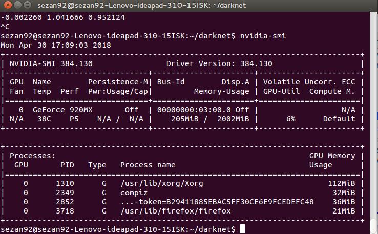 CUDA Error: unknown error · Issue #748 · pjreddie/darknet · GitHub