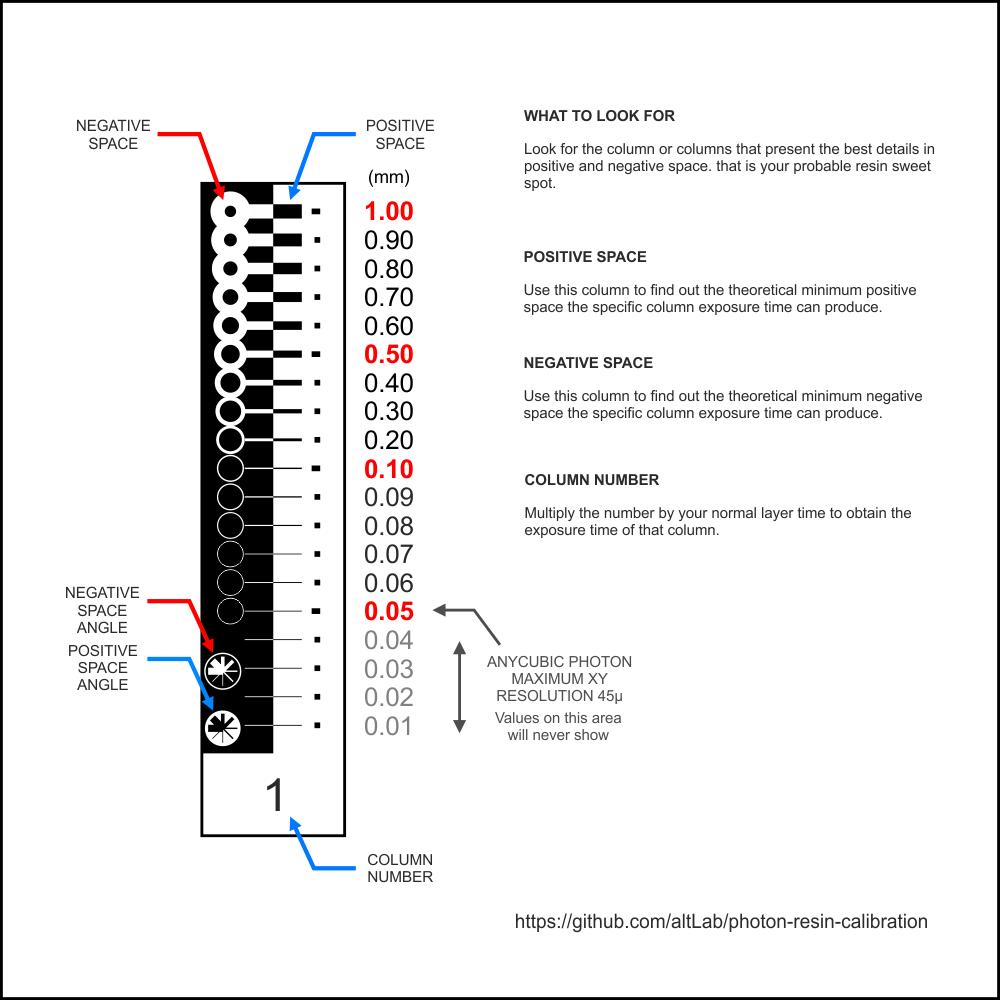 GitHub - altLab/photon-resin-calibration: Anycubic Photon