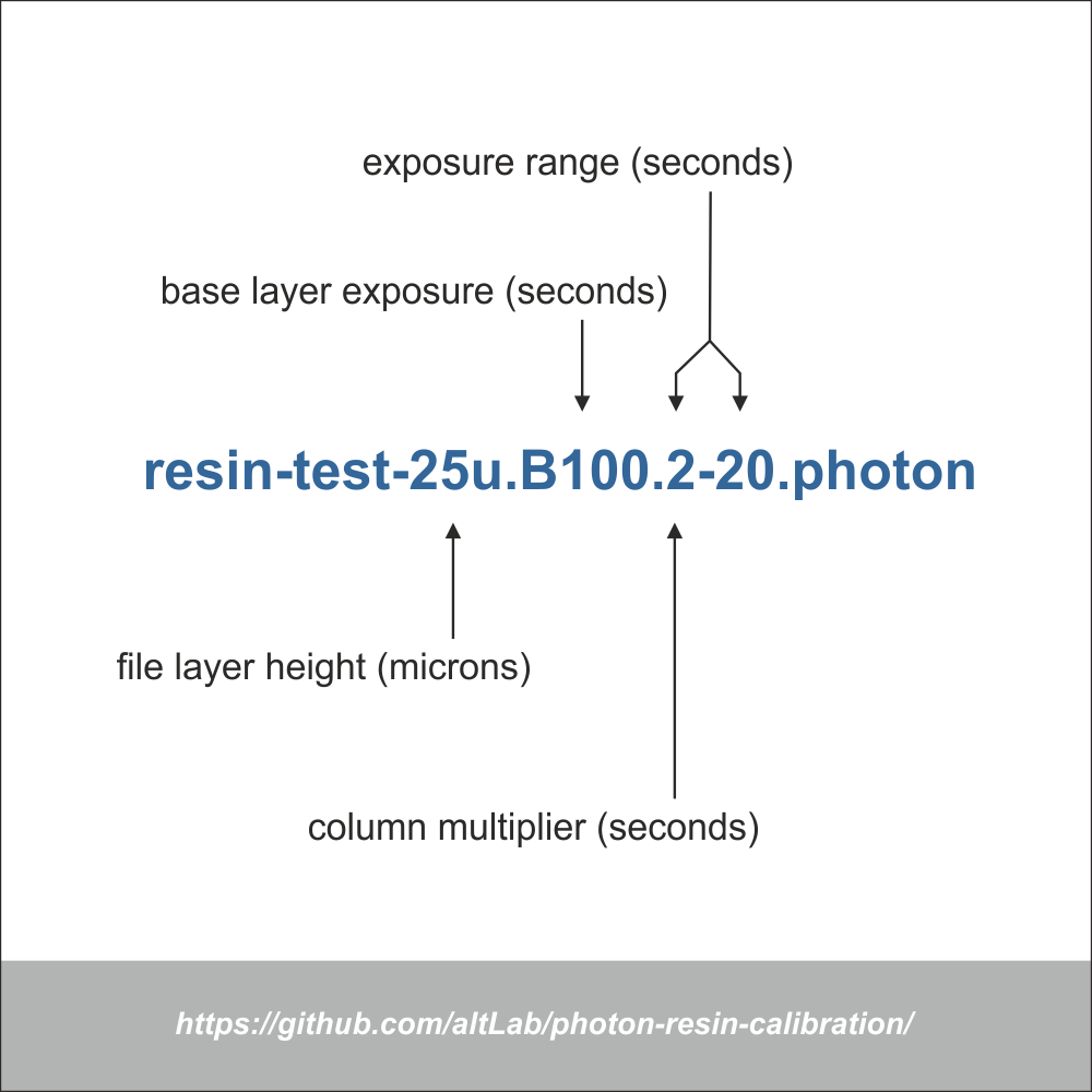github-photon-file-blueprint
