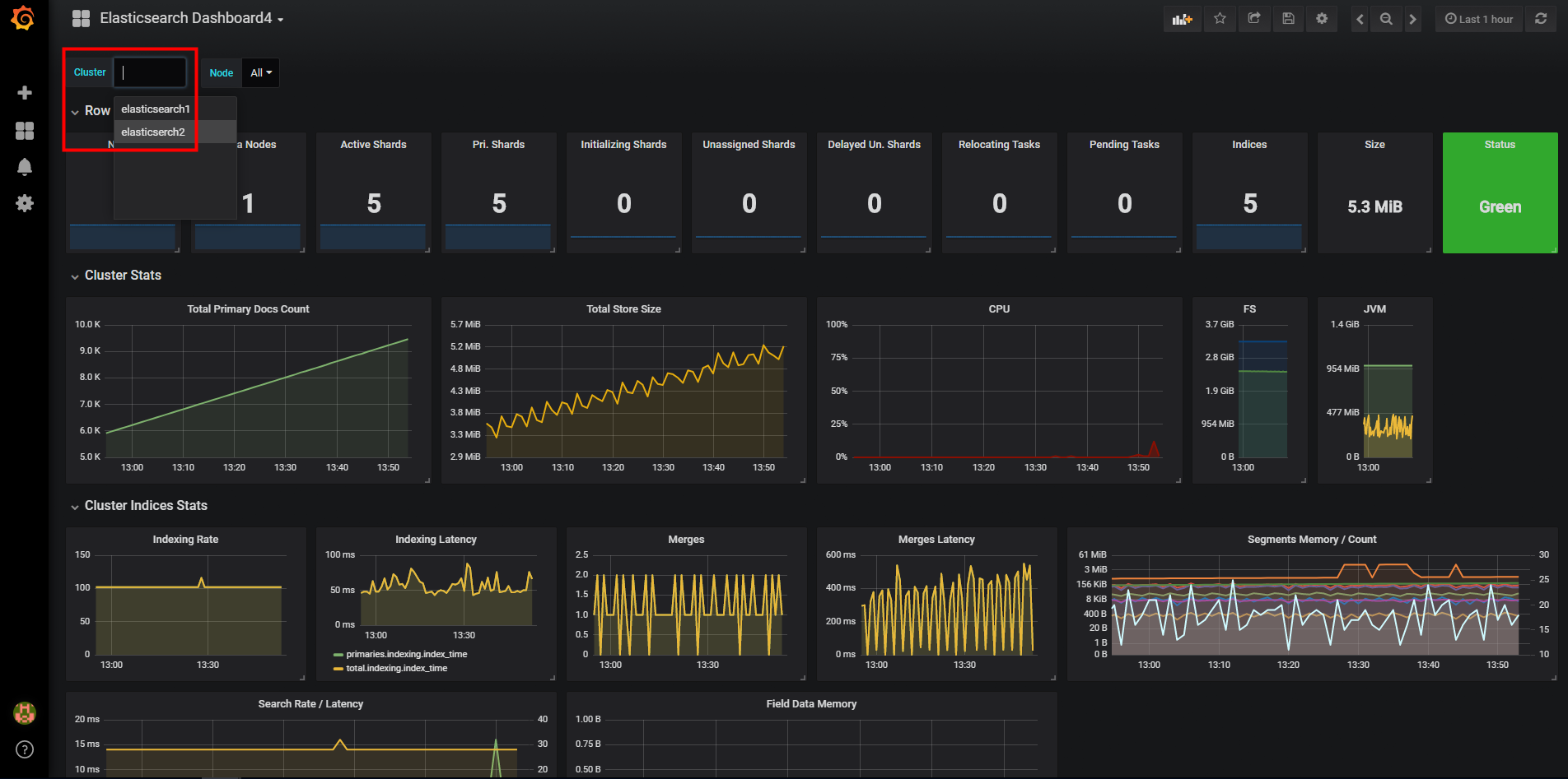 ENHANCEMENT: Grafana Dashboard adjustment: Cluster choice