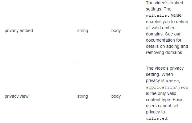 Check uploaded video encoding status · Issue #89 · vimeo
