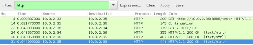 [Wireshark](https://www.wireshark.org/) capture of the communication between the client and the server, passing through the proxies.