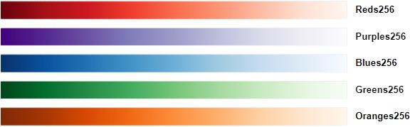 palettes256