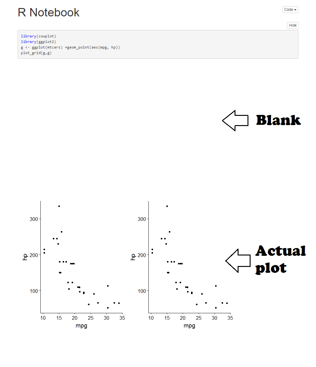 Blank plot when using cowplot with rnotebook issue 82 capture pooptronica Images