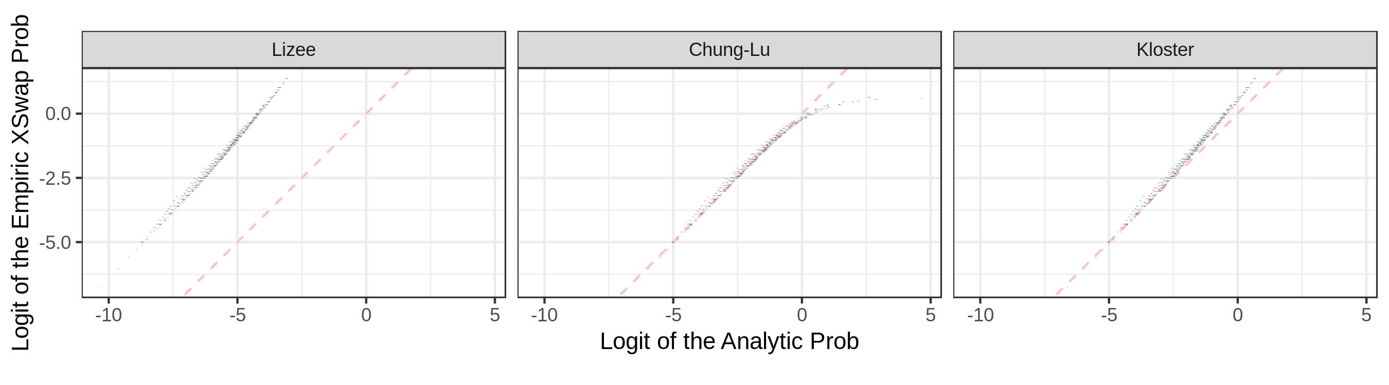 estimated-xswap-priors